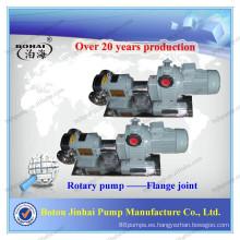 Bombas de lóbulo rotativo higiénicas bombas de desplazamiento positivo.