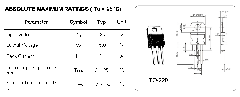 L7905CV (1)