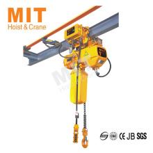 OEM profissional / ODM Fábrica de fornecimento de alta qualidade atacado elétrico