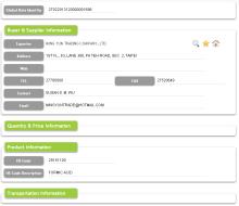 Dệt may-Đài Loan nhà cung cấp Directory