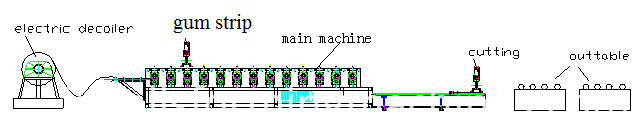 Silenced Guide Making Machine For Shutter Door