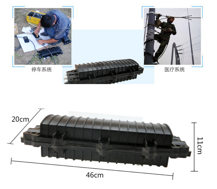 Enclosure Optical Fiber