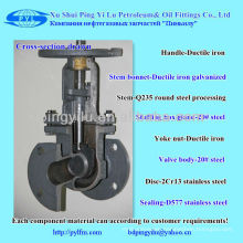High strength of the flange agency