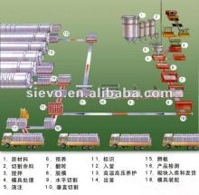 aac concrete block machines / AAC block equipment / AAC PLANT CHINA