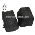 Carbon electrode paste for ferro-nickel