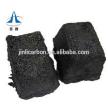 Carbon electrode paste for ferro-nickel