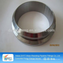 class 300 forged flange manufacturer in China