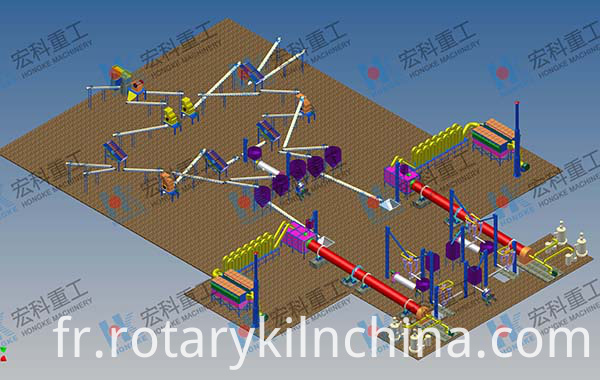 Process of Magnesite rotary kiln