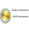 LSZH++FR+XLPE+Insulated+Electric+Wires