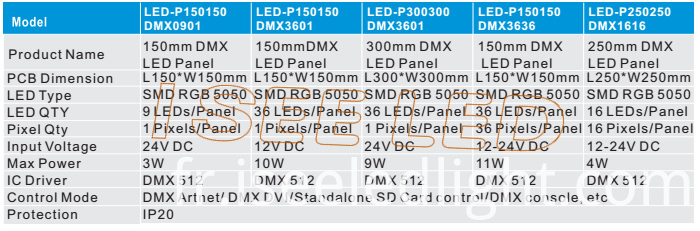 Dynamic dmx led panel light model 1