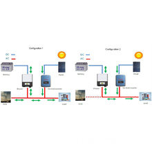DC/AC Solar Power Inverter for Energy Storage System