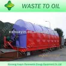 Reciclagem de resíduos para pneu não scrab pneu para usina de combustível