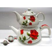 Ketel teh porselen, Kichenware