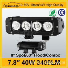 Car Accessories Offroad Light Bar Best Products For Import