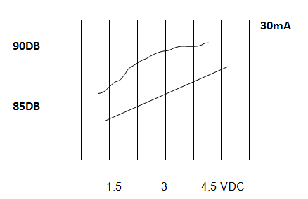 HNB1206-3_Curve