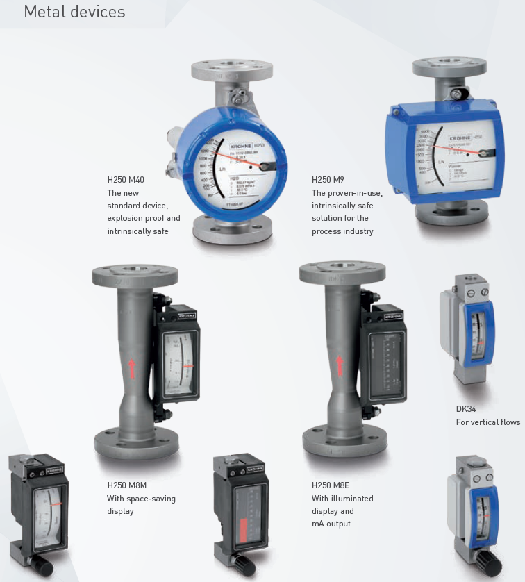 Variable area flowmeters