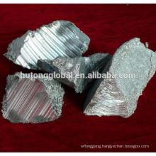 80/20 Calcium aluminum alloy