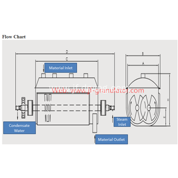 Sewage sludge hollow paddle dryer machine