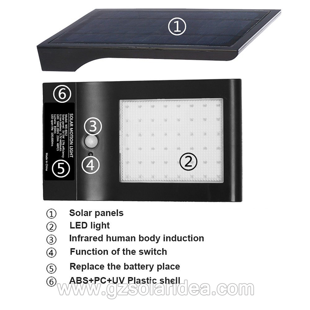 green Energy Saving solar motion light