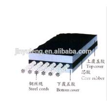 Stahlgürtel für Schwerindustrie