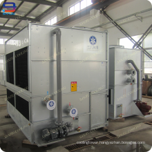 Cooling System for Air Compressor