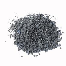 High Quality Silicon Carbide  Powder Supplier SIC