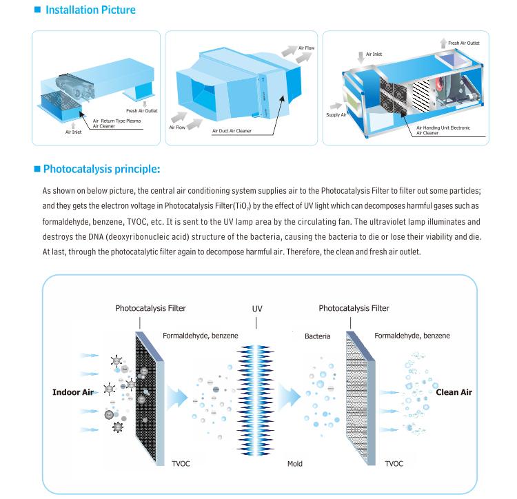 Pht Air Purifier