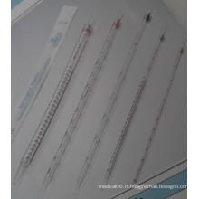 Pipette sérologique avec ISO 13485 (GD0101)