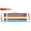 Storm Series Supreme Pro Concrete Blade (Laser welded)