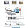 Dehydration Machine for Oily Sludge Treatment
