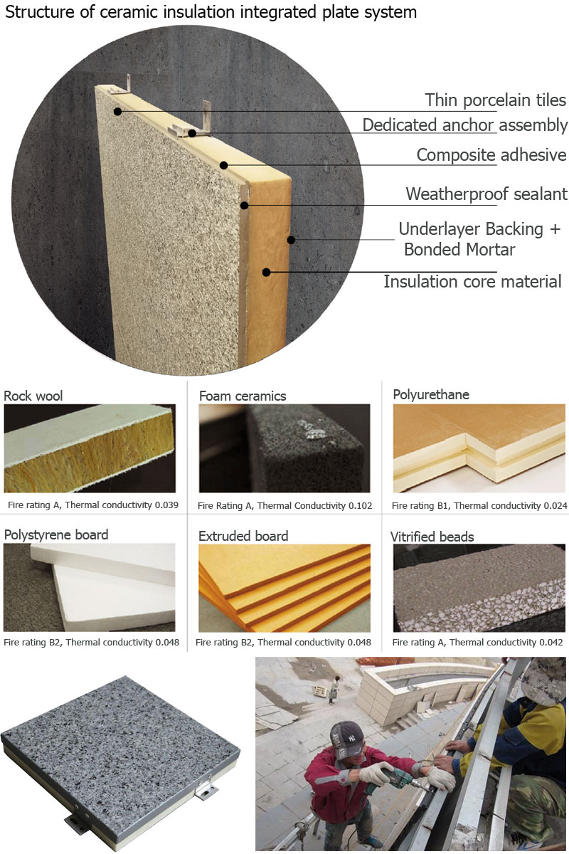 insulation wall panels external