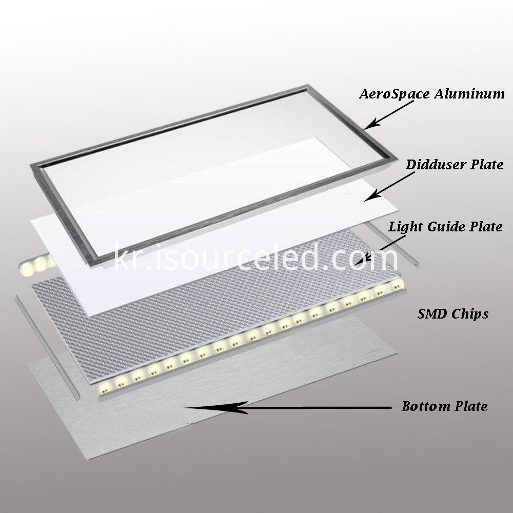 led 2x2' ceiling light panel