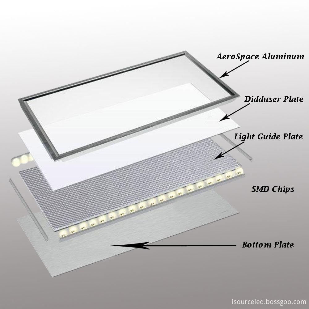 1x4 led flat panel light surface mount