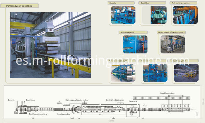 Continuous polyurethane sandwich panel machine