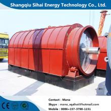 Pneus circulantes para equipamento pirolítico de óleo combustível