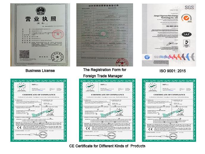 Certificate for Generator