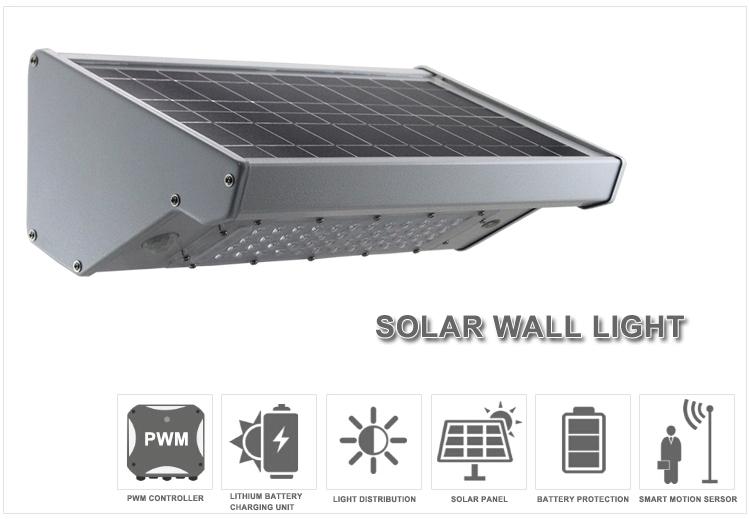 Solar Wall Ight17