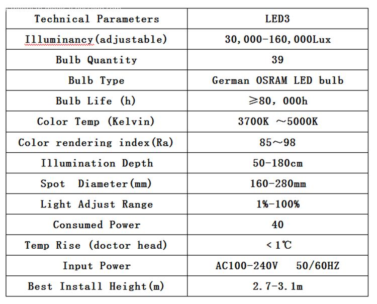 LED3 1