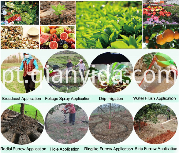 Fertilizer Application & method