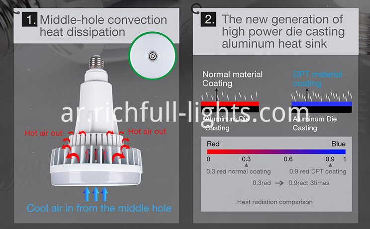 LED BULBS LONG NECK 60W WHITE COLOR -8