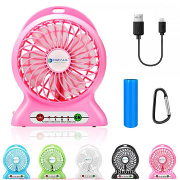 Table Fan Cooling Humidifier Mini Fan Mobile Significato
