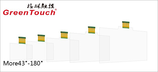 Capacitive Touch Film With Technology