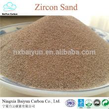 Prix réfractaire concurrentiel de Zircon Sand