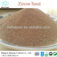 Competitive refractory Zircon Sand price
