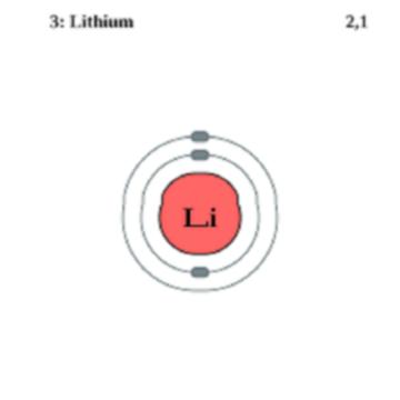 combien de fois les niveaux de lithium vérifiés