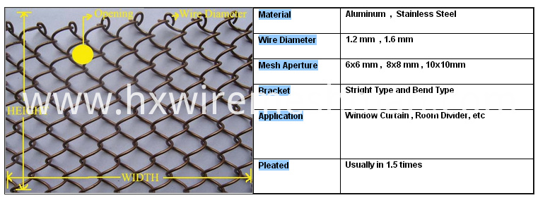 data of wire mesh curtain
