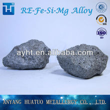 Nice price of ferro silicon magnesium china supplier