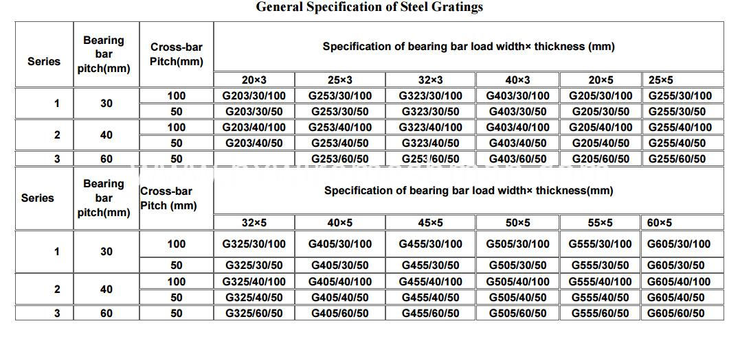 specification of steel grating
