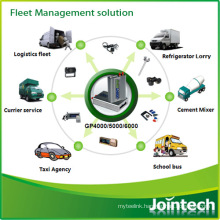 Car GPS Tracker with External Sensors for Fleet Management Solution