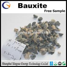 Venda quente baciloscopia calcinada na Índia comprador de bauxita / comprador de bauxita